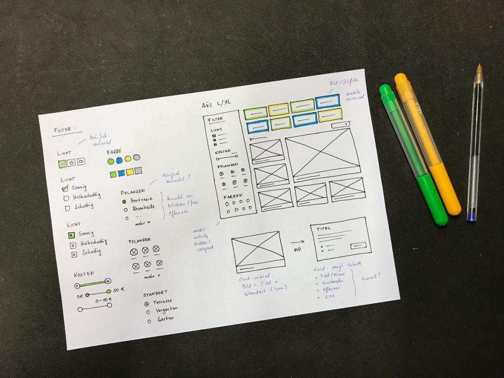 OBI Beetplaner – Skizze des Seitenaufbaus